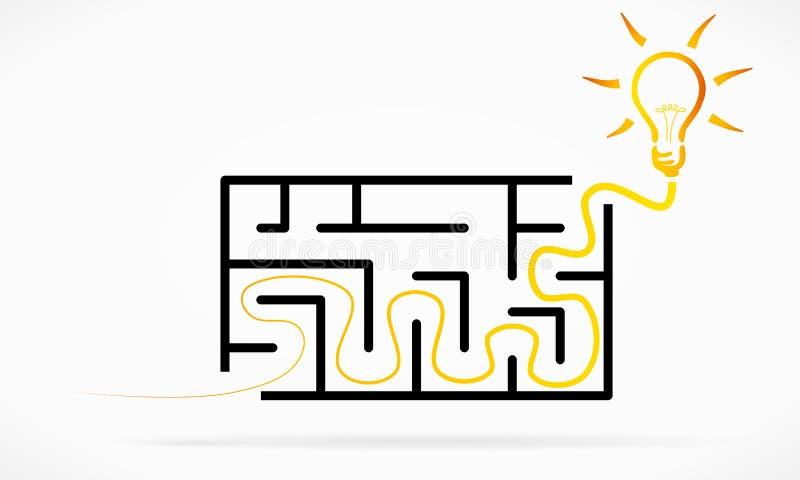 想法迷宫 向量例证