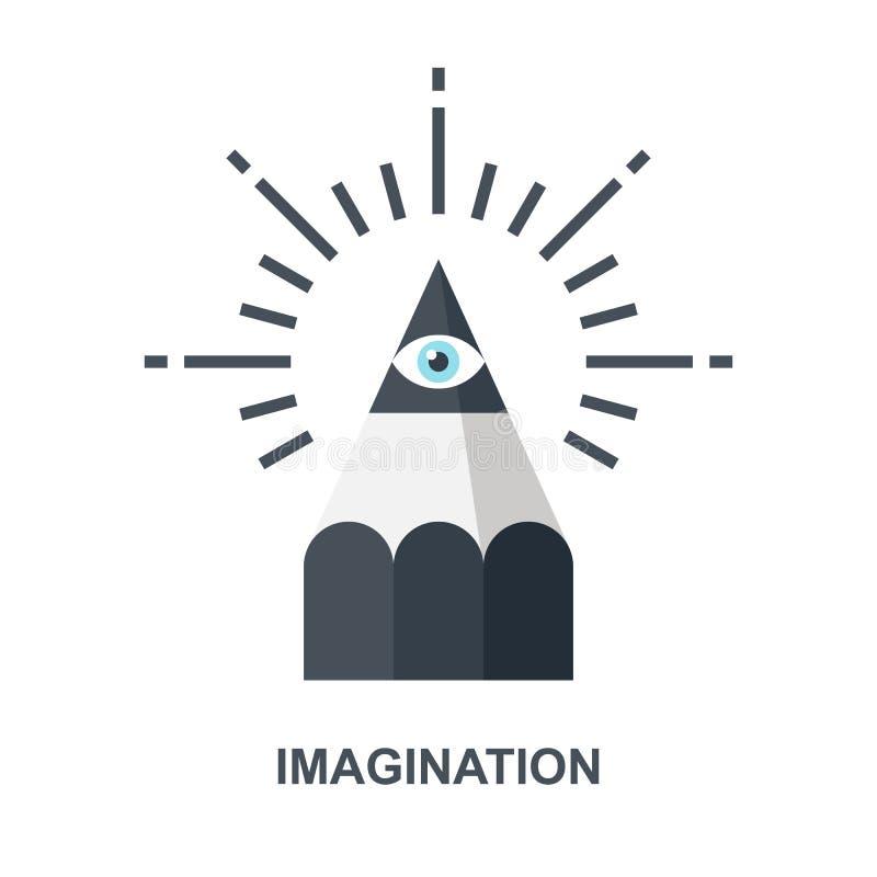 想象力象概念 向量例证