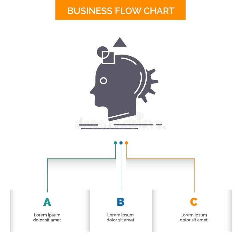 想象力,有想象力,想象,想法,与3步的处理企业流程图设计 r 向量例证