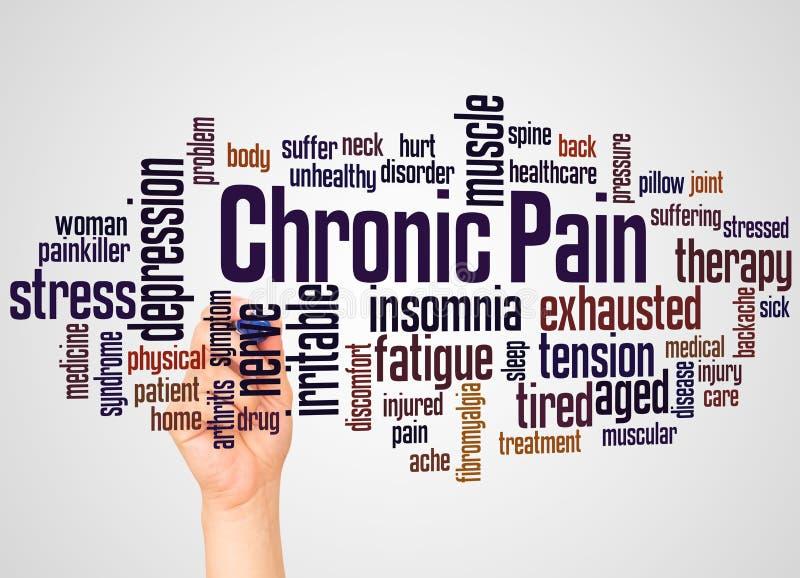 慢性痛苦词云彩和手有标志概念的 库存图片