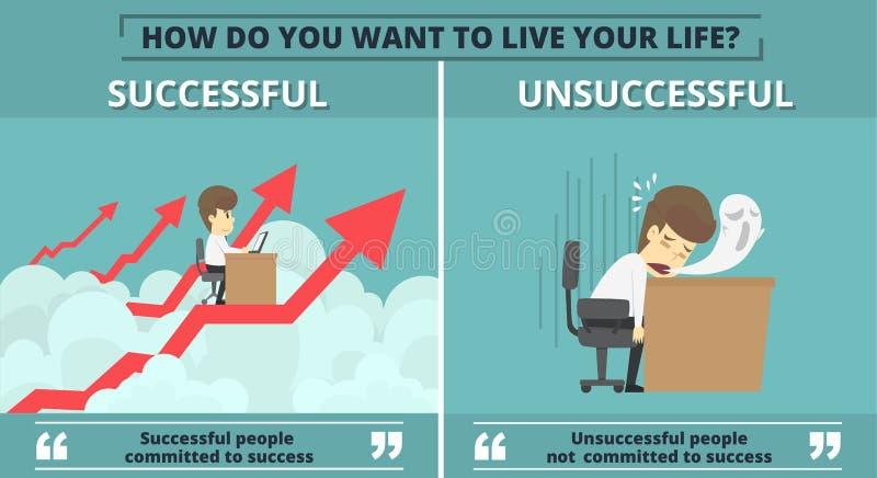 成功不成功的商人和的商人 b动画片  向量例证