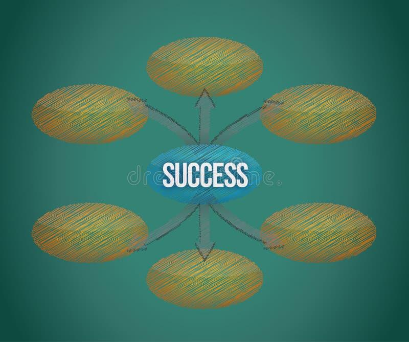 成功在黑板的流程图 库存例证