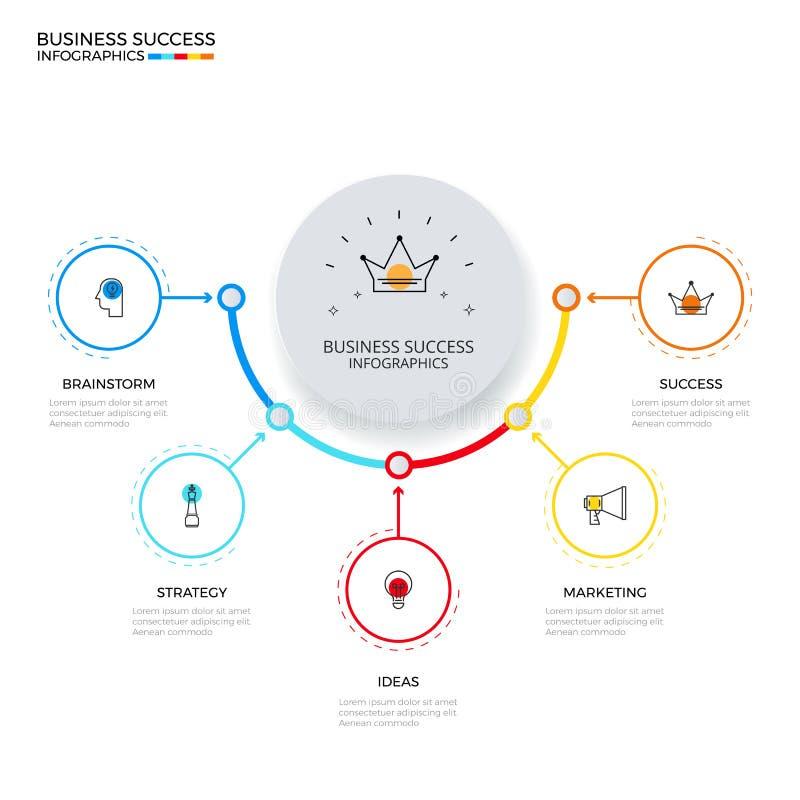 成功的企业概念圈子infographic模板 infogra 库存例证