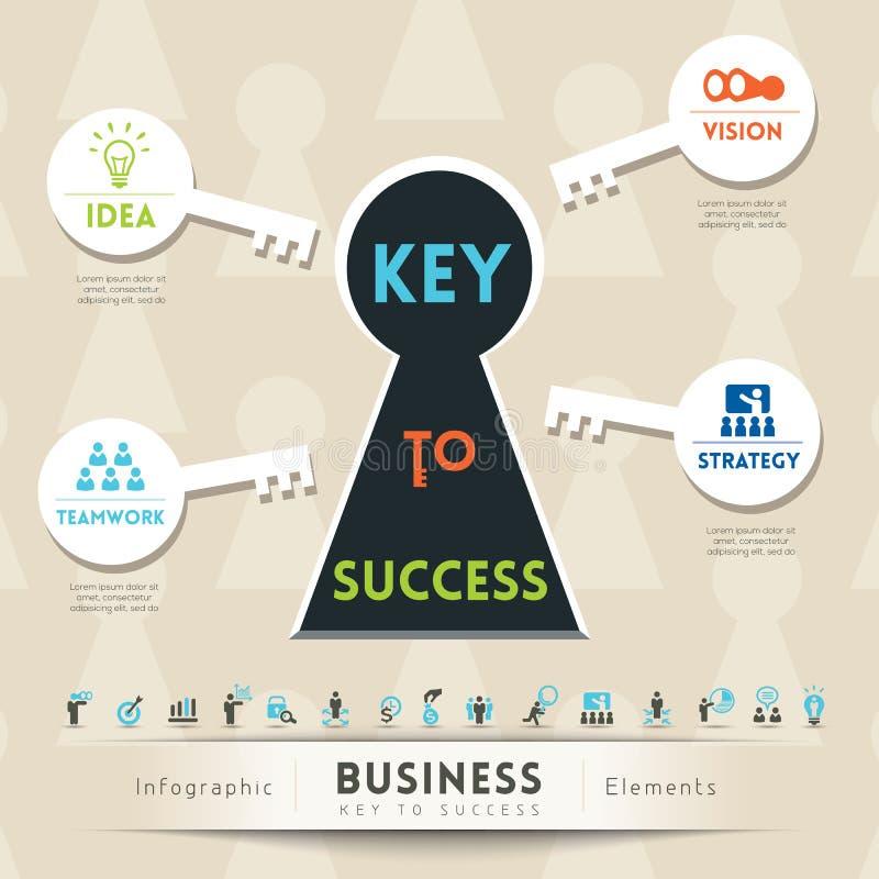 成功的钥匙在企业例证 向量例证