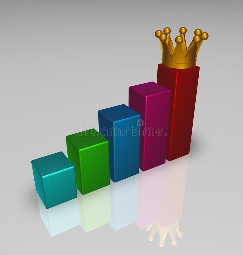 Download 成功 库存例证. 插画 包括有 皇族, 目标, 图形, 成功, 商业, 绘制, 符号, 解剖学, 皇家, 利润 - 30327500
