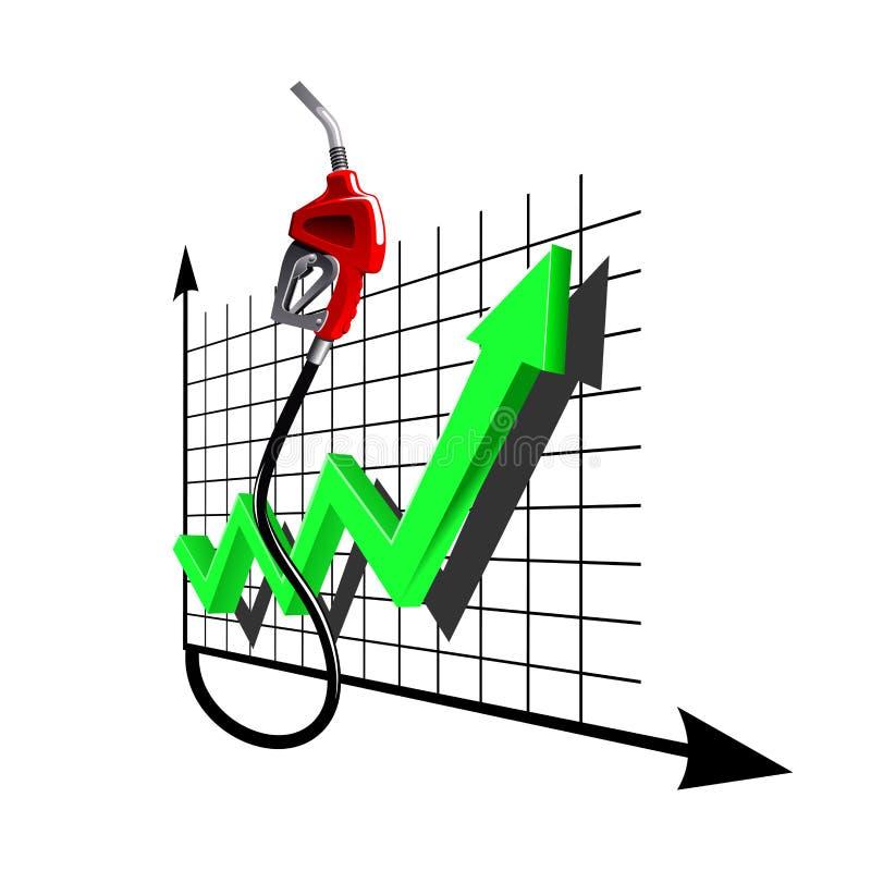 成长与气泵喷管的汽油价格图  向量例证