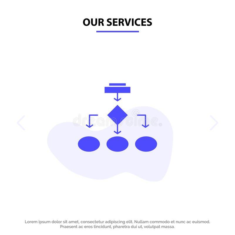 我们的服务流程表,算法,事务,数据建筑学,计划,结构,工作流坚实纵的沟纹象网卡片模板 向量例证