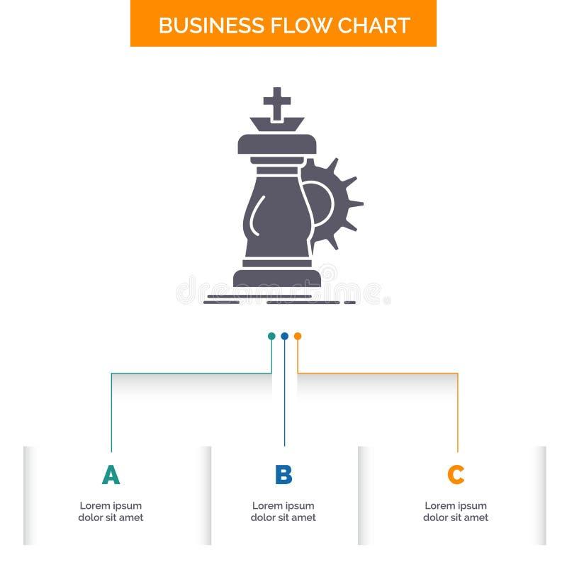 战略,棋,马,骑士,成功企业与3步的流程图设计 r 库存例证