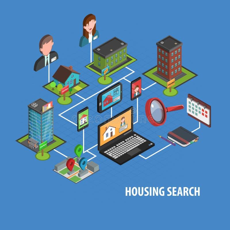 房地产查寻 向量例证