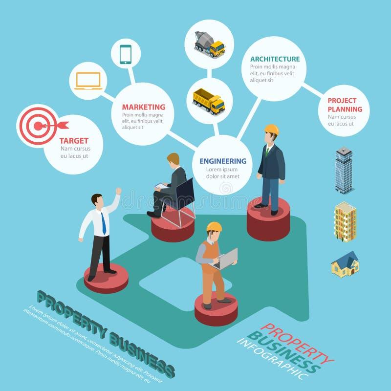 房地产物产企业平的3d等量infographics 库存例证