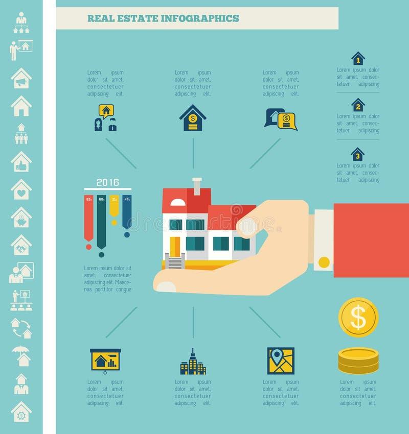 房地产infographics 皇族释放例证