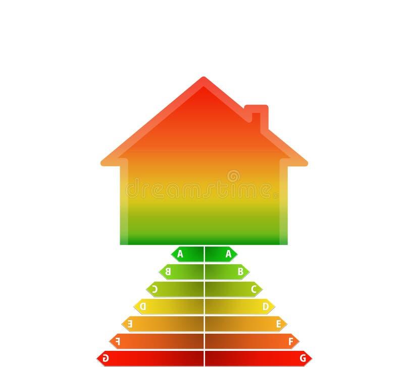 步能量与房子的绩效评估尺度 库存例证
