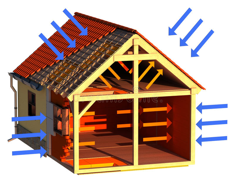 房子绝缘材料 向量例证