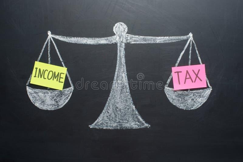 所得税平衡财务预定标度概念 免版税库存图片