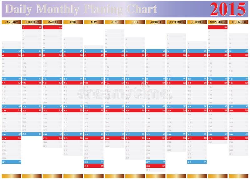 所有每日月度年平面海图传染媒介2015年 皇族释放例证