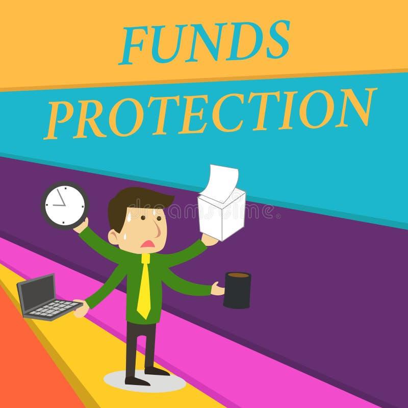 手写文本文字资金保护 概念意思许诺回归部分最初投资给投资者 皇族释放例证