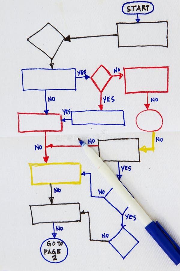 手拉的流程图 库存图片