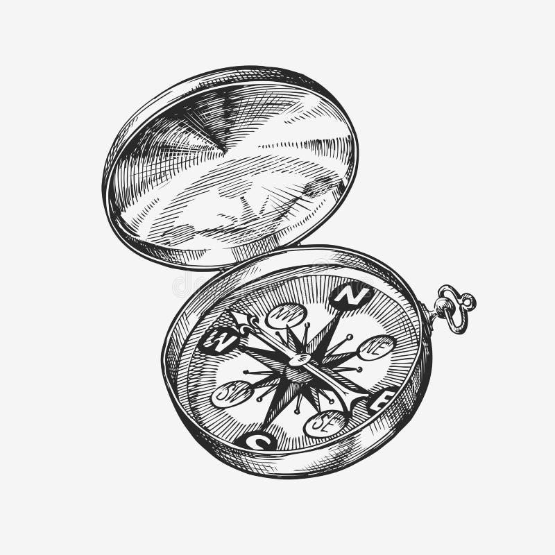 手拉的葡萄酒指南针 剪影旅途,旅行 也corel凹道例证向量 皇族释放例证