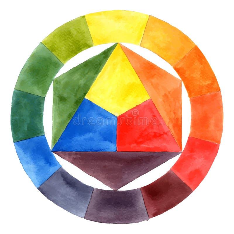 手拉的水彩三原色圆形图 皇族释放例证