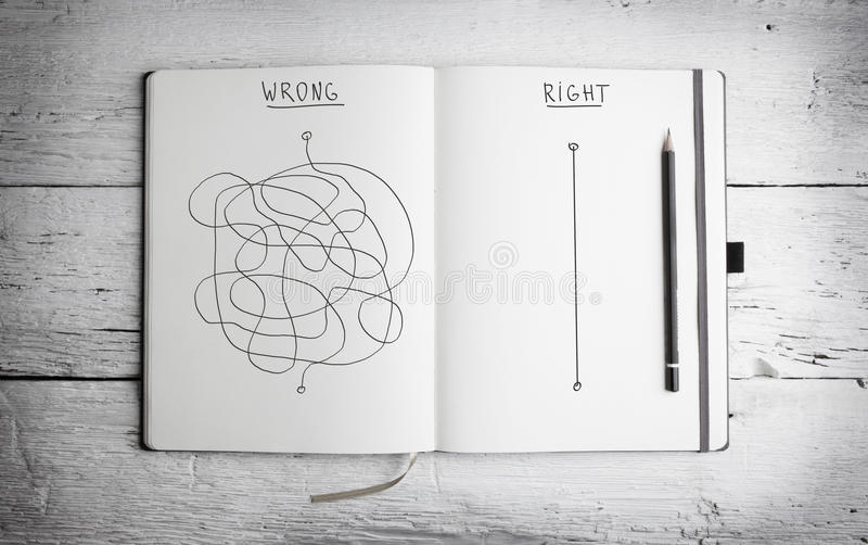 打开与正确和错误战略的概念的笔记薄 图库摄影