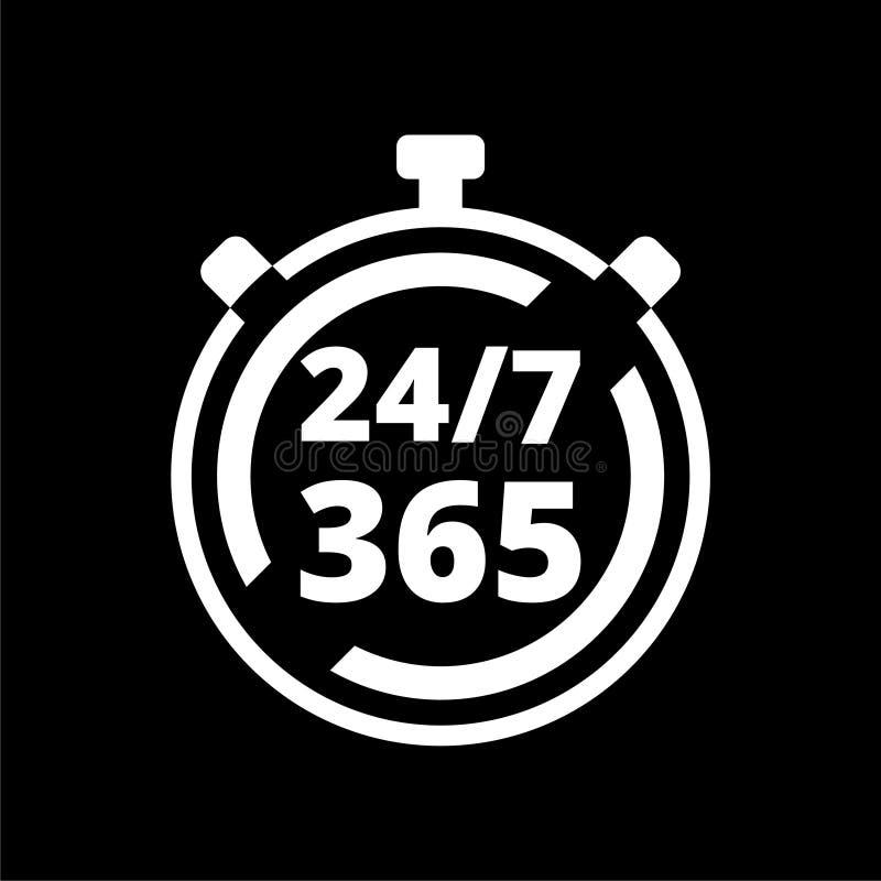 24/7+365