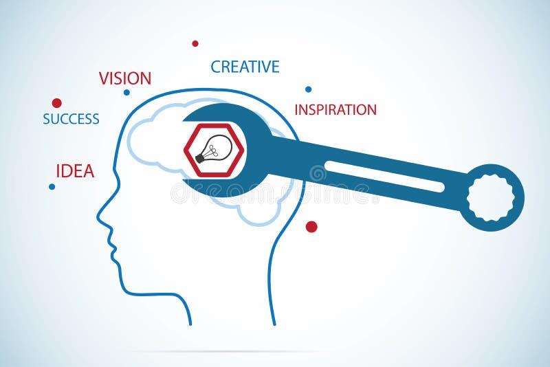 扭动在顶头概述、想法和企业概念的拧紧的坚果和电灯泡象 皇族释放例证