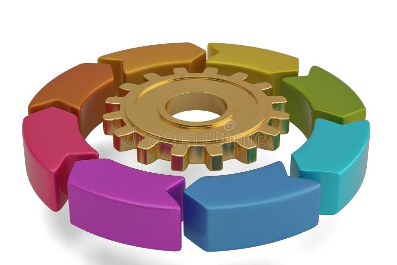 扭转金齿轮的颜色箭头 3d例证 向量例证