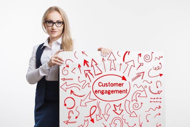 技术、互联网、事务和营销 年轻女商人文字词:顾客订婚 库存照片