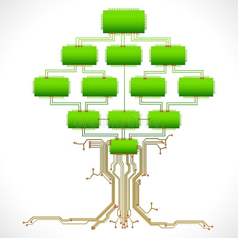 技术结构树 库存例证