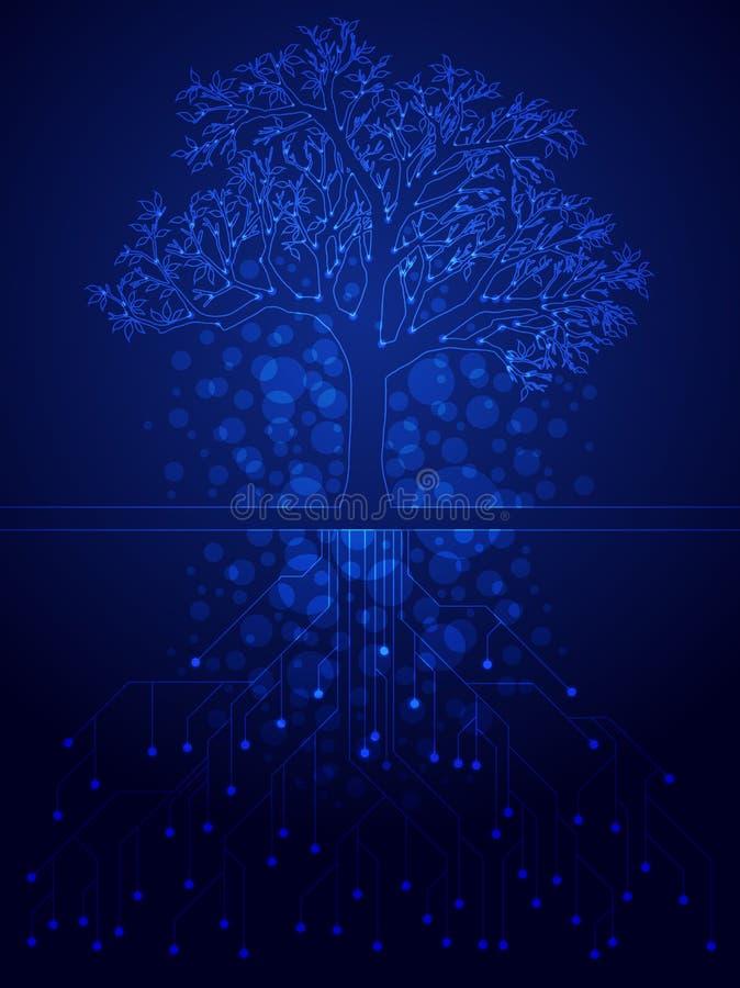 技术结构树 皇族释放例证