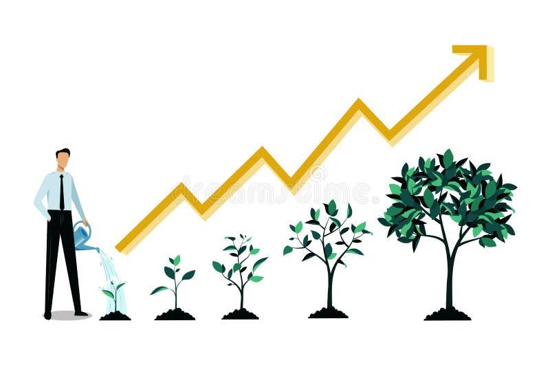 投资和财务成长企业概念 浇灌小绿色新芽的商人 o 皇族释放例证