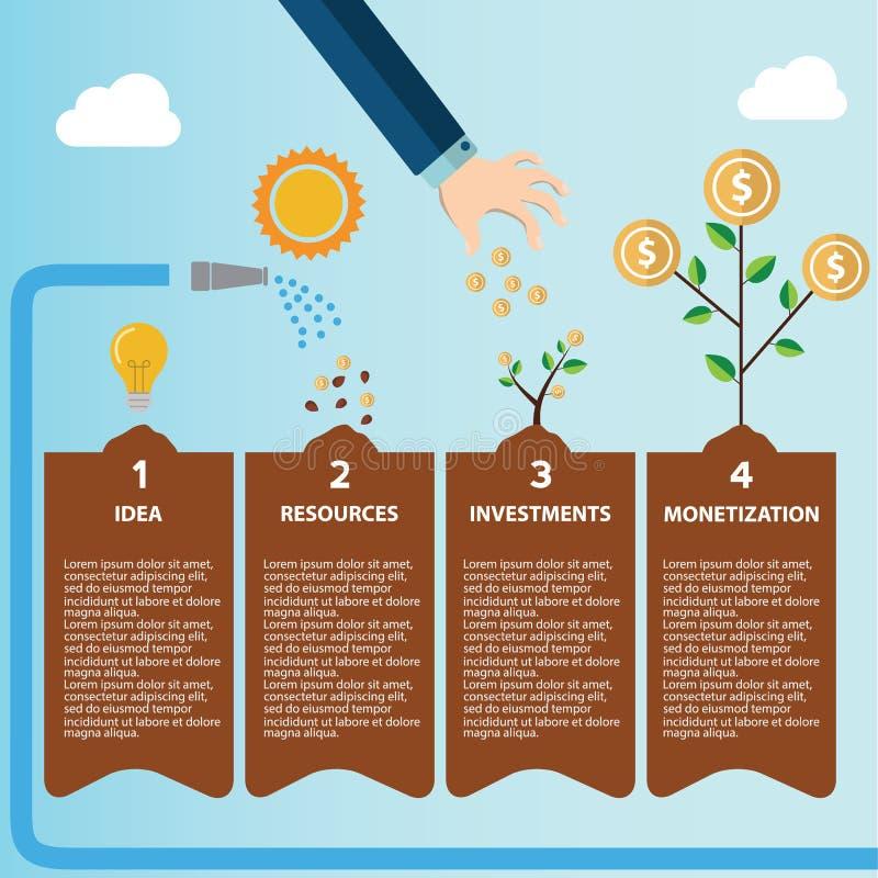 投资的Infographic例证有在四步的金钱树 文本概述了自由字体来源Sans货币 库存图片