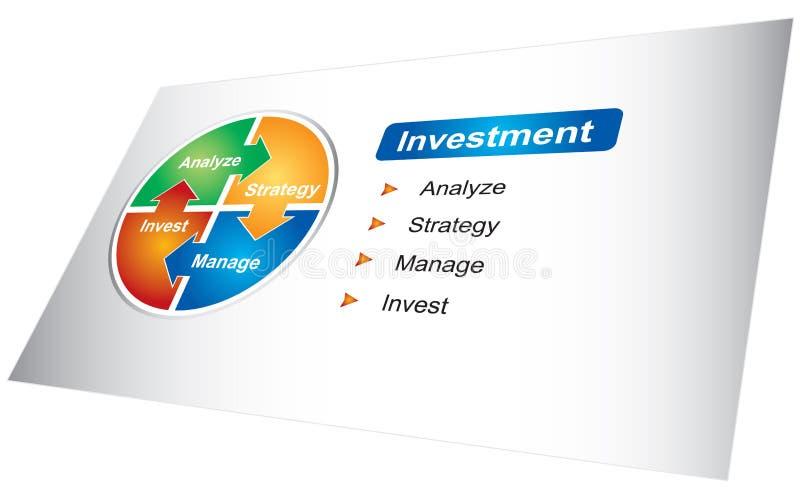 投资策略 皇族释放例证