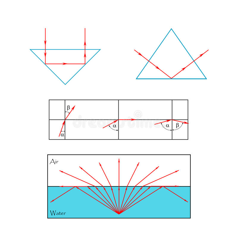 折射和光的反射在另外媒介接口的  库存例证