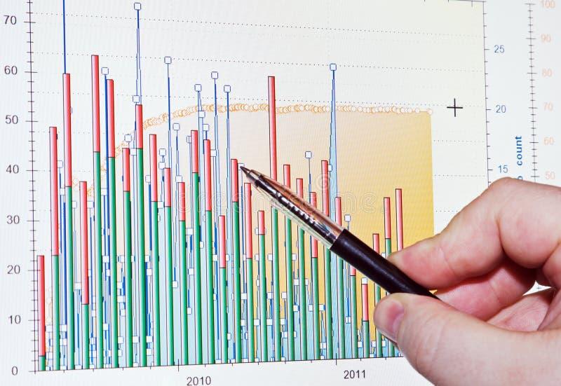 报价股票 免版税库存图片