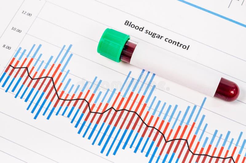 抽样筛选的糖尿病测试血液在血液管 库存图片