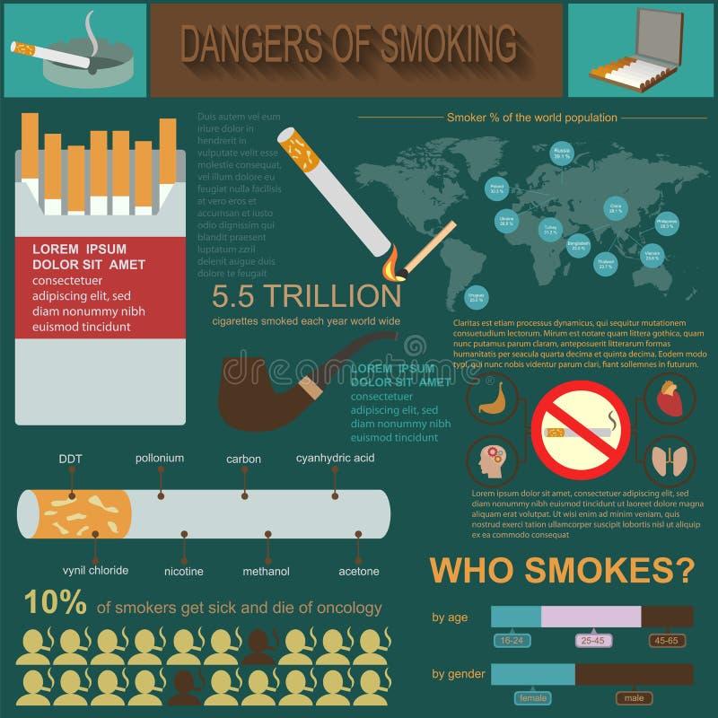 抽烟的危险, infographics元素 库存例证