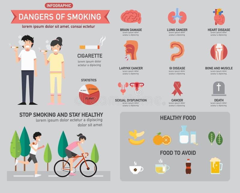 抽烟的infographics的危险 向量 向量例证