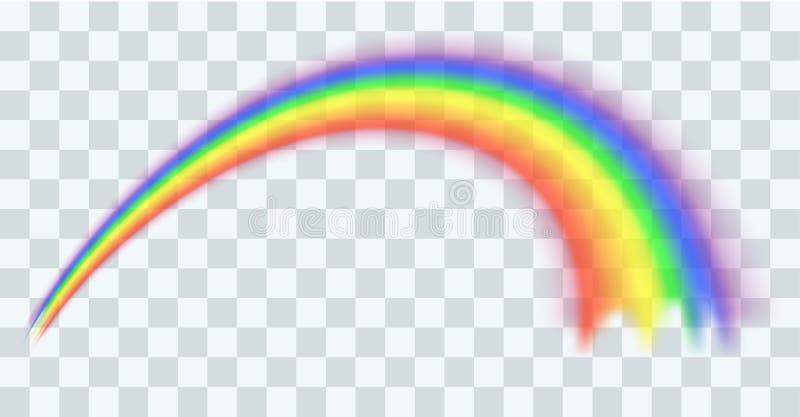 抽象五颜六色的彩虹模板 向量例证