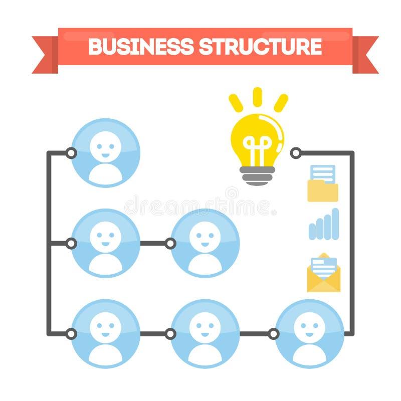 抽象企业结构 向量例证