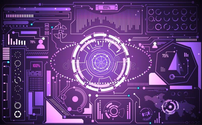 抽象技术ui未来派概念Ai hud接口holog 库存例证