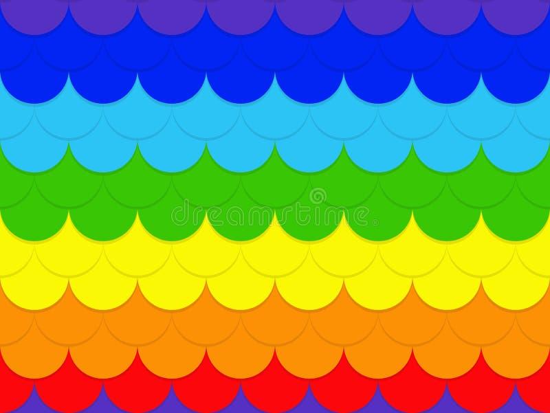 抽象无缝的彩虹圈子样式背景 皇族释放例证