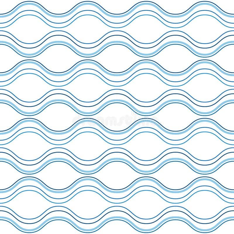 抽象波浪线,无缝的样式 向量例证
