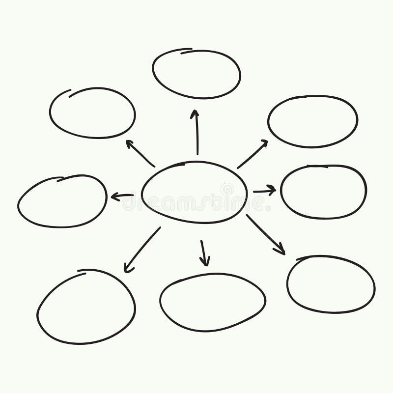 抽象流程图传染媒介设计 皇族释放例证