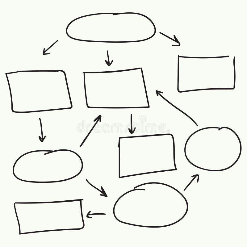 抽象流程图传染媒介设计 向量例证