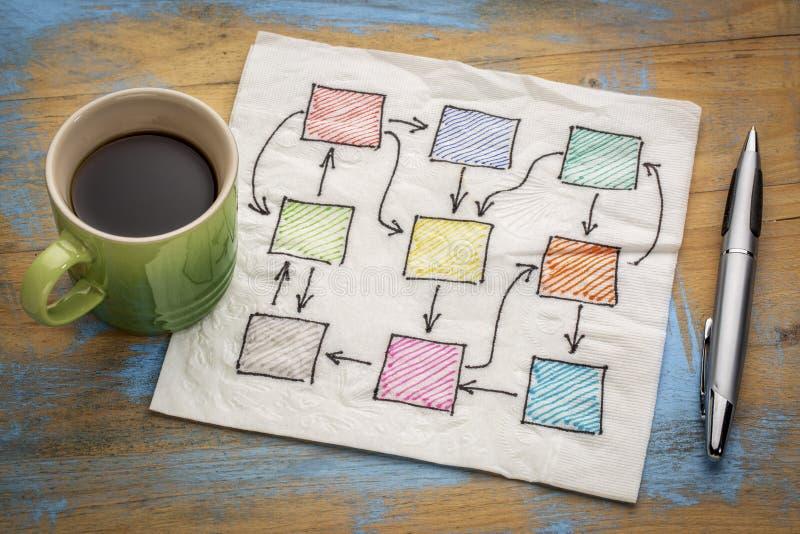 抽象空白的流程图或网络 库存照片