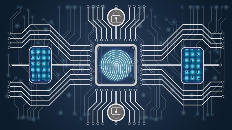 抽象背景蓝色未来派 生物统计的控制和个性确认 指纹控制计划  库存例证