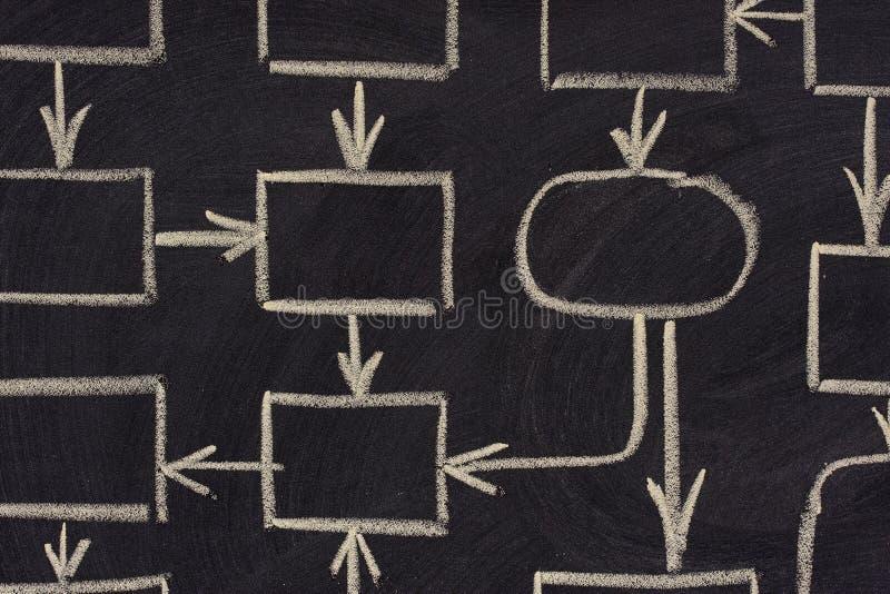 抽象黑板空白管理模式 库存图片