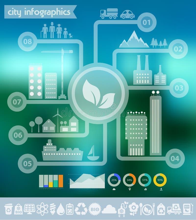 拉特传染媒介eco城市infographics模板 库存例证