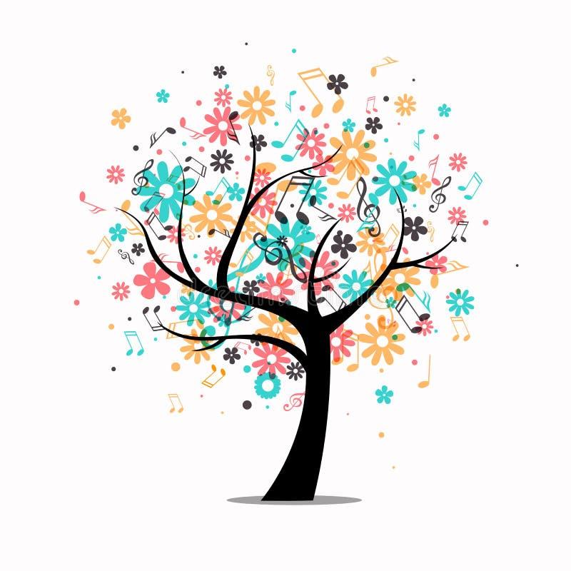 拉长的现有量查出的夏天结构树向量白色 库存例证